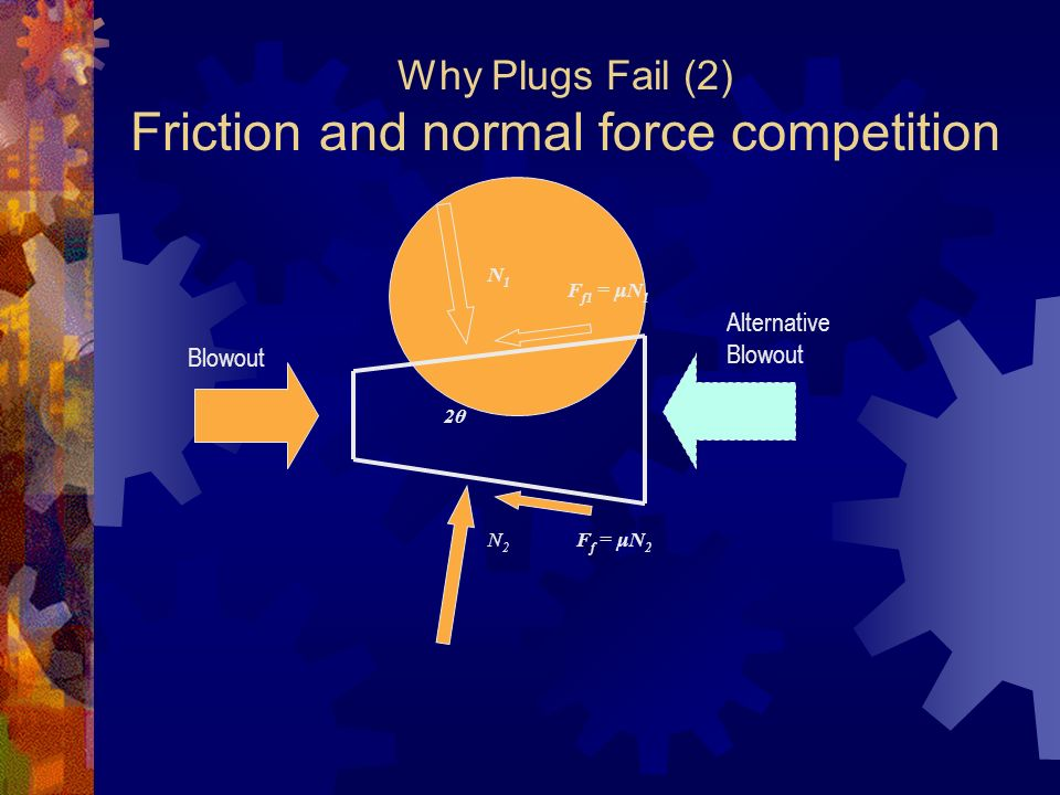 Why Plugs Fail (2) Friction and normal force competition