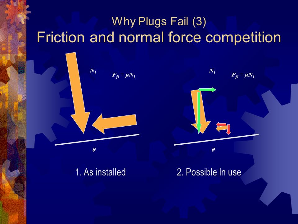Why Plugs Fail (3) Friction and normal force competition