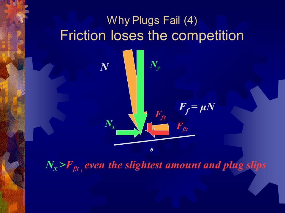 Why Plugs Fail (4) Friction loses the competition