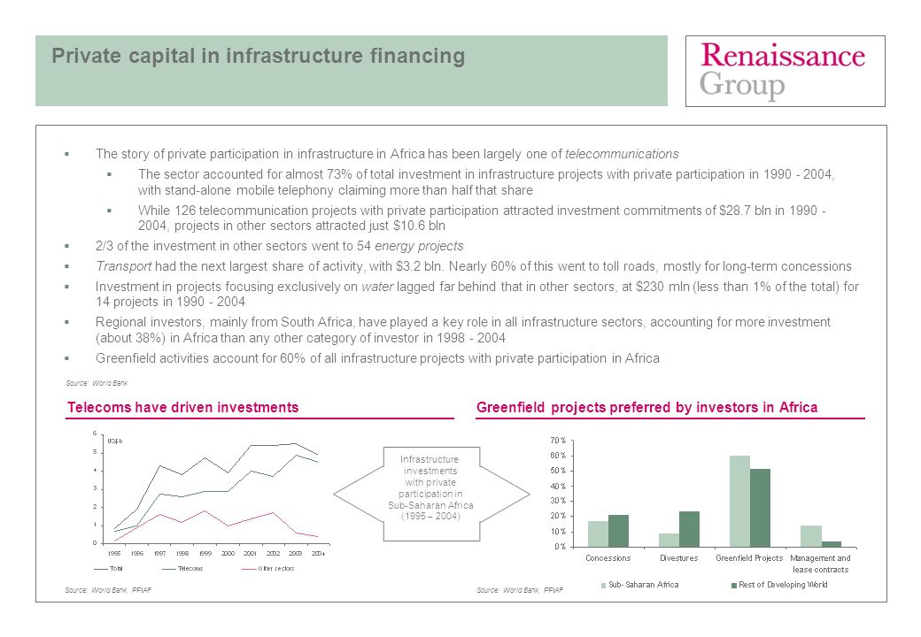 Private capital in infrastructure financing