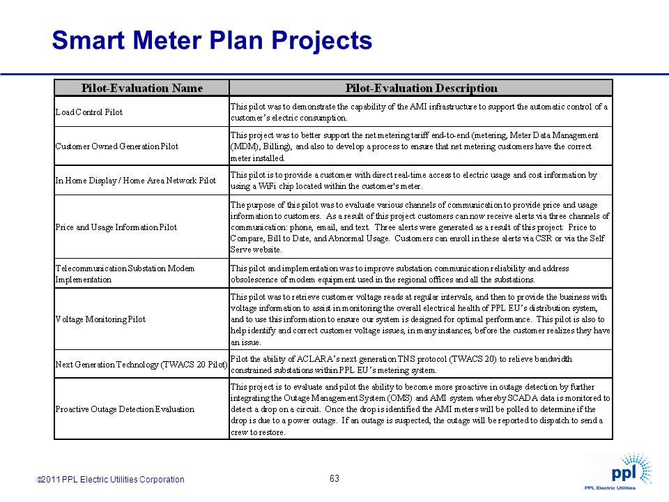 Smart Meter Plan Projects