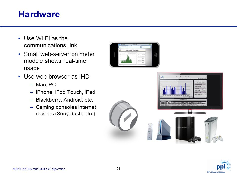Hardware Use Wi-Fi as the communications link