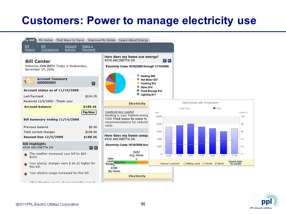 Customers: Power to manage electricity use