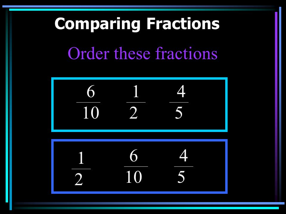 Comparing Fractions Order these fractions 6 10 1 2 4 5 6 10 4 5 1 2