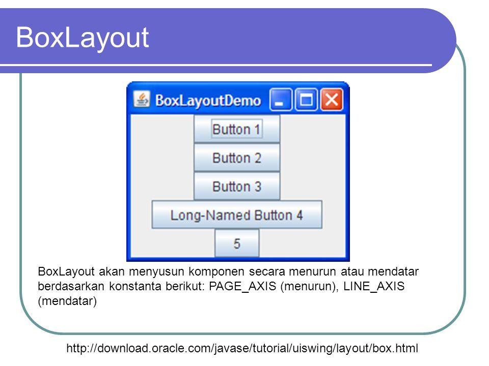 BoxLayout BoxLayout akan menyusun komponen secara menurun atau mendatar berdasarkan konstanta berikut: PAGE_AXIS (menurun), LINE_AXIS (mendatar)