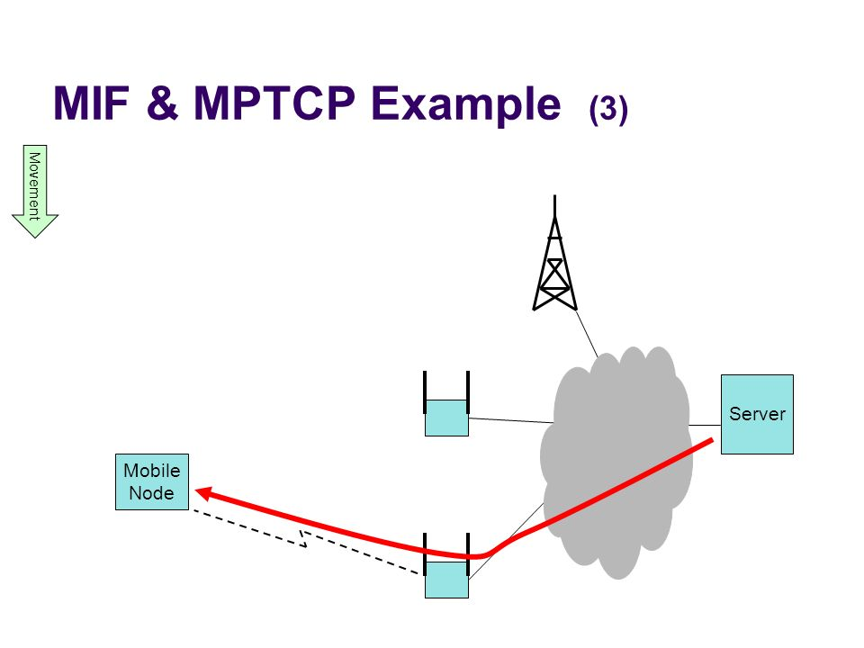 MIF & MPTCP Example (3) Movement Server Mobile Node