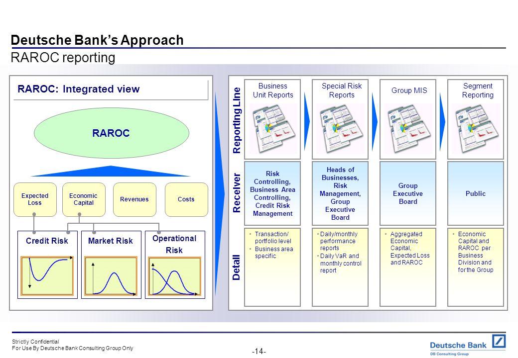 Deutsche Bank's Approach RAROC reporting