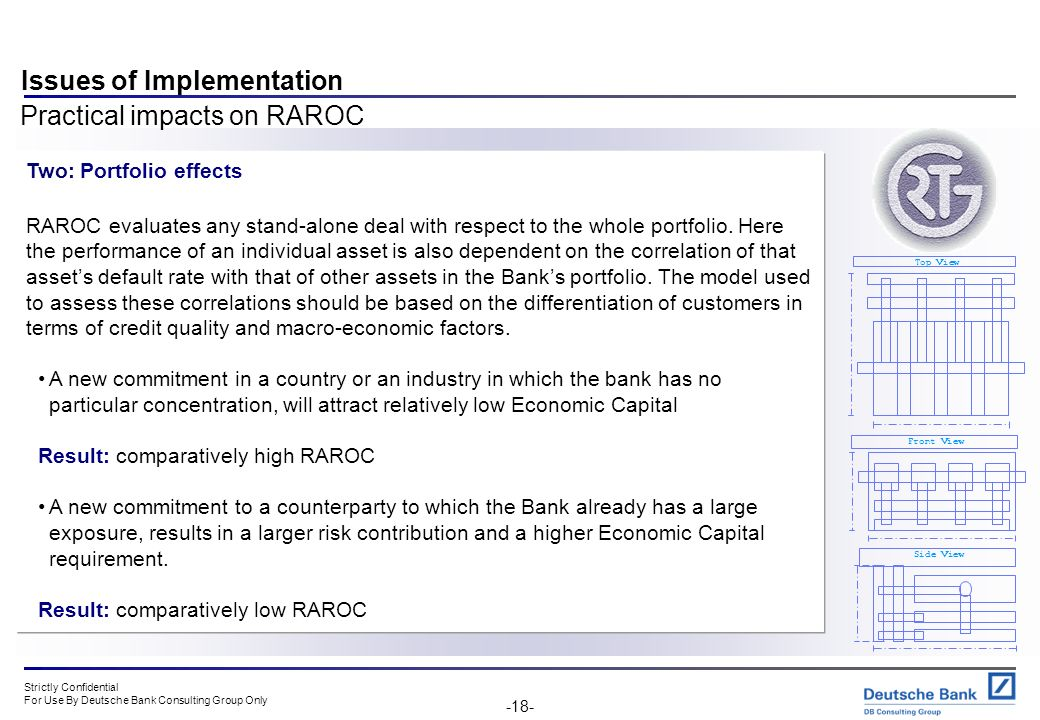Issues of Implementation Practical impacts on RAROC