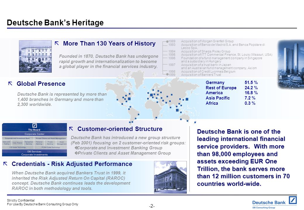 Deutsche Bank's Heritage