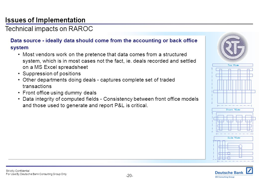 Issues of Implementation Technical impacts on RAROC