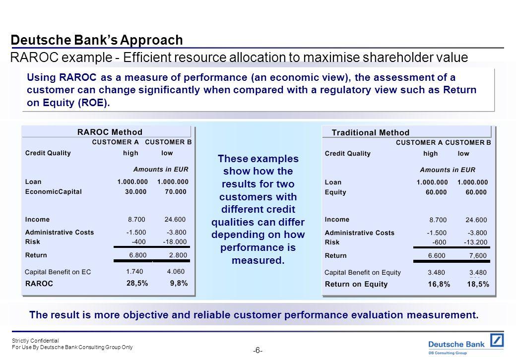 Deutsche Bank's Approach