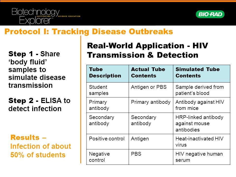 Protocol I: Tracking Disease Outbreaks