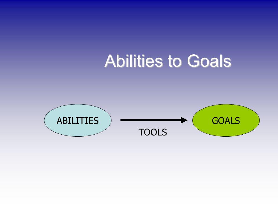 Abilities to Goals ABILITIES GOALS TOOLS