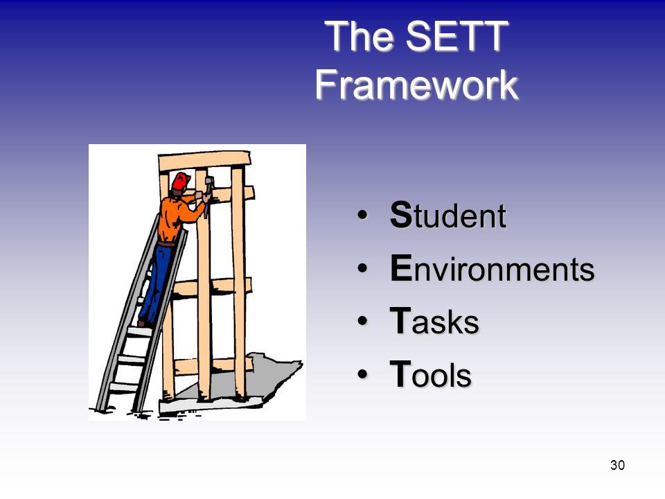The SETT Framework Student Environments Tasks Tools