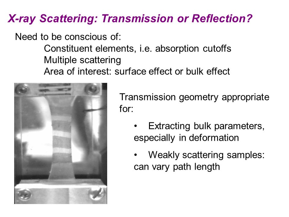 X-ray Scattering: Transmission or Reflection