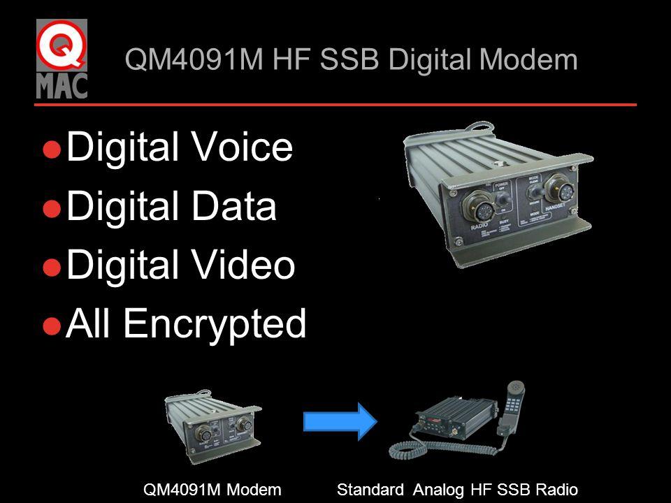 QM4091M HF SSB Digital Modem