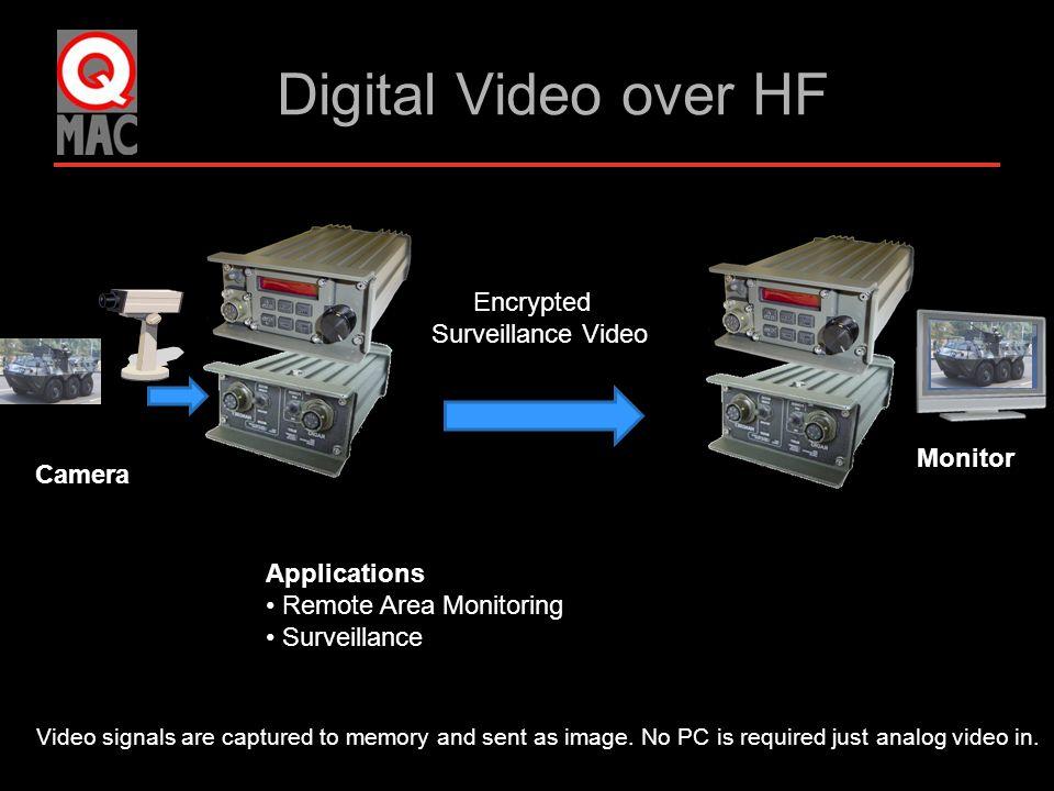 Digital Video over HF Encrypted Surveillance Video Monitor Camera