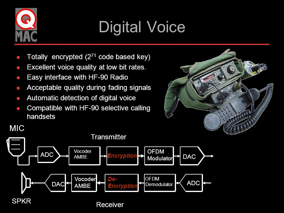 Digital Voice MIC Totally encrypted (271 code based key)