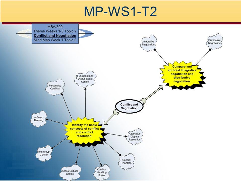 MP-WS1-T2