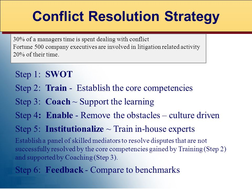 Conflict Resolution Strategy