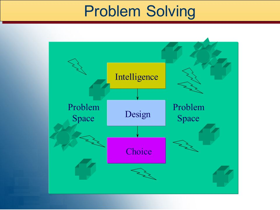 Problem Solving Intelligence Problem Space Problem Space Design Choice