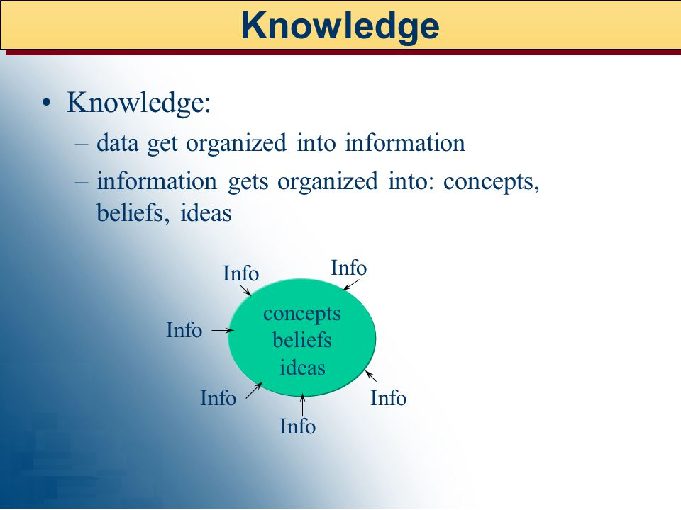 Knowledge Knowledge: data get organized into information