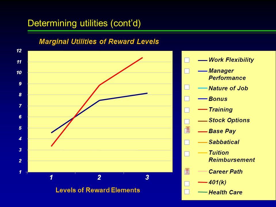 Determining utilities (cont'd)