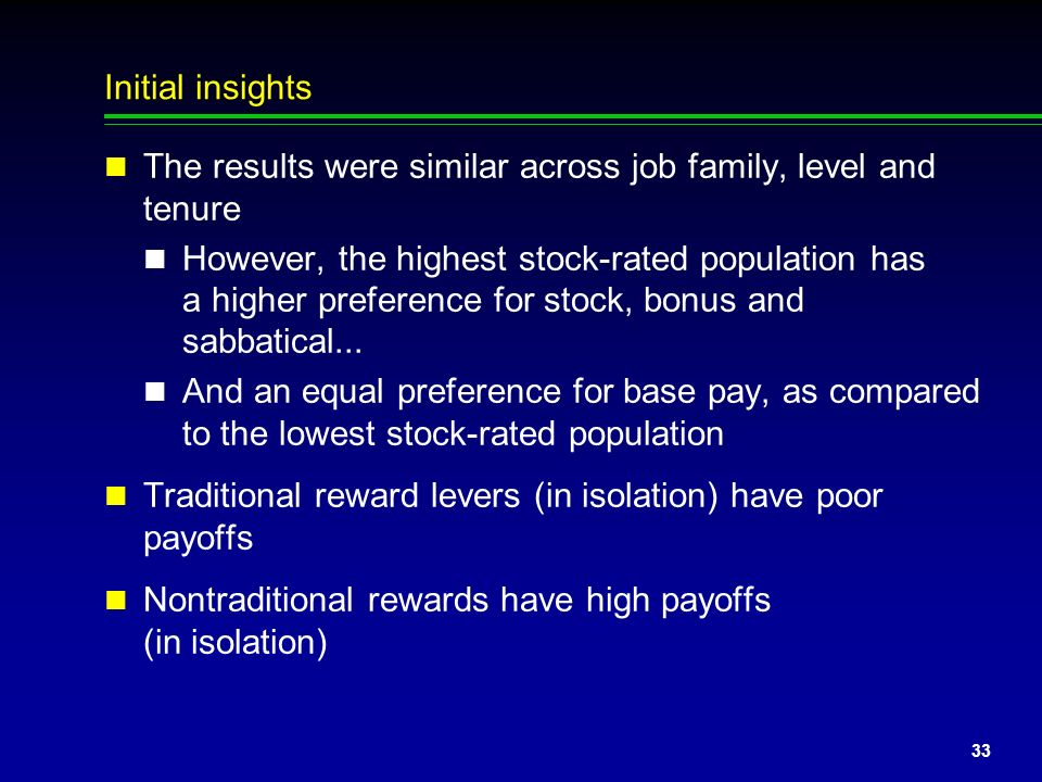 Initial insights The results were similar across job family, level and tenure.