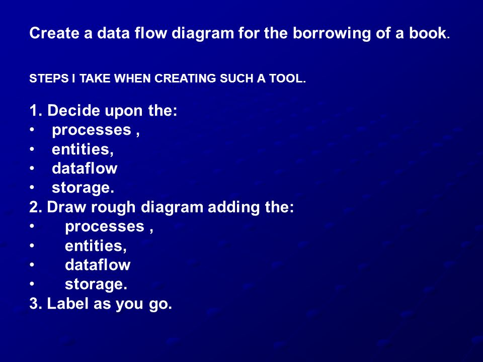 Create a data flow diagram for the borrowing of a book.
