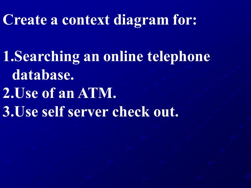 Create a context diagram for: