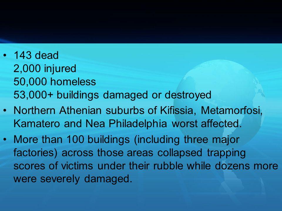 143 dead 2,000 injured 50,000 homeless 53,000+ buildings damaged or destroyed