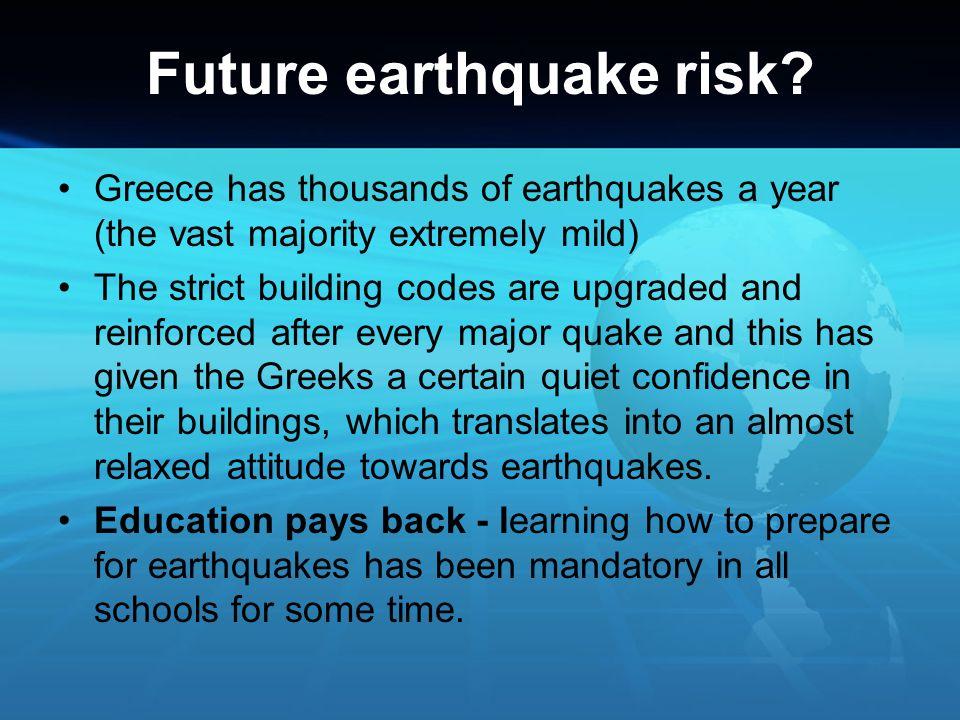 Future earthquake risk