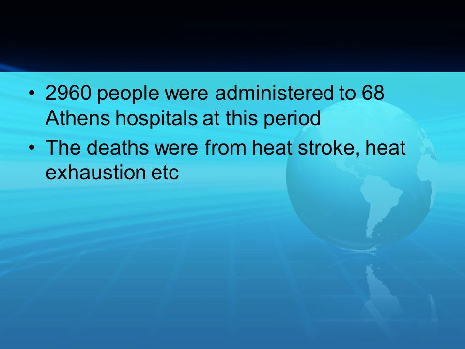 2960 people were administered to 68 Athens hospitals at this period