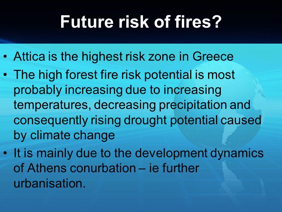 Future risk of fires Attica is the highest risk zone in Greece