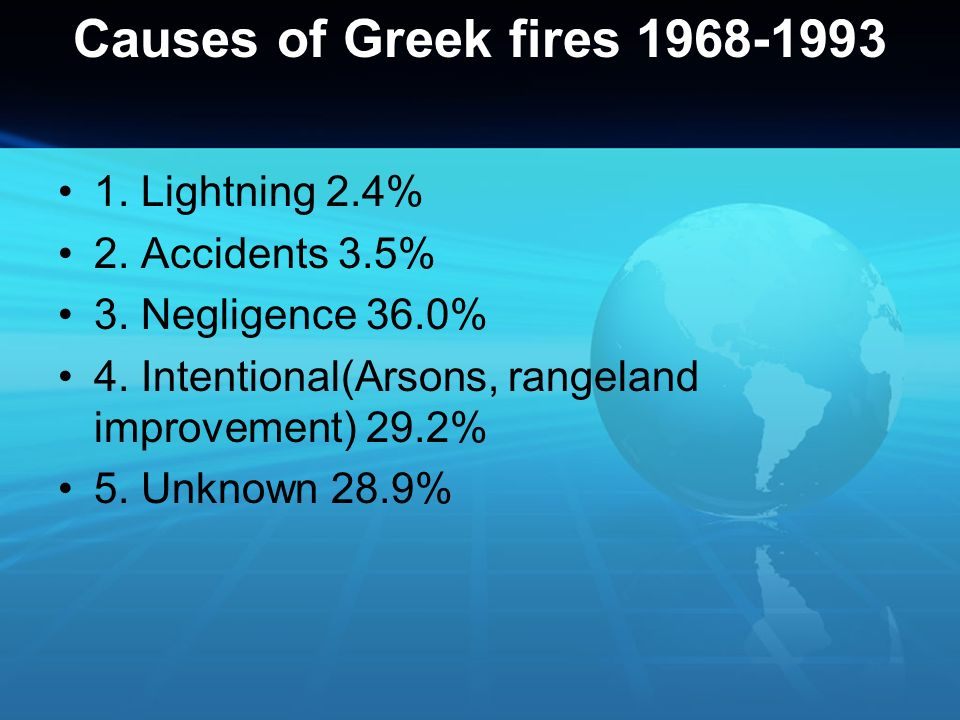 Causes of Greek fires 1968-1993 1. Lightning 2.4% 2. Accidents 3.5%