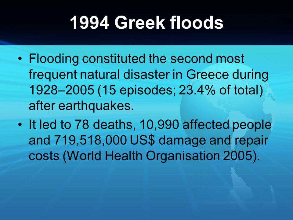 1994 Greek floods