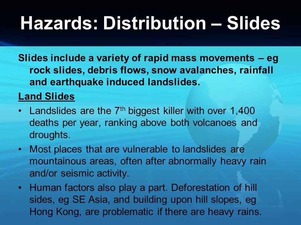 Hazards: Distribution – Slides