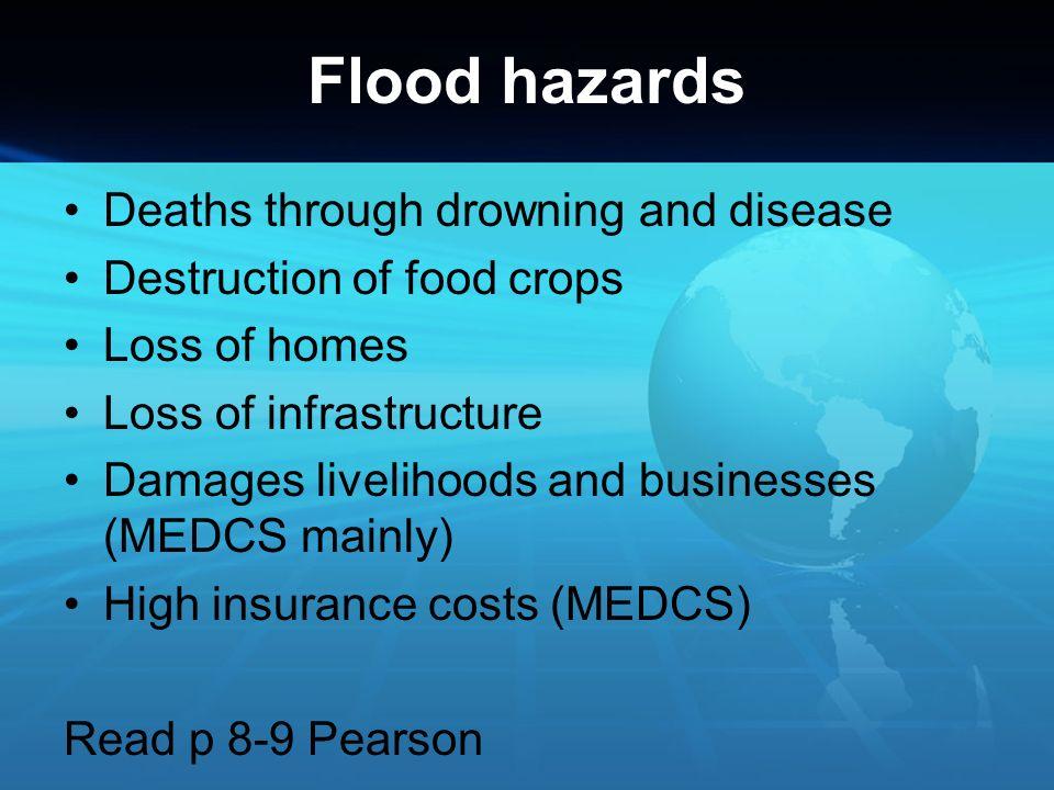 Flood hazards Deaths through drowning and disease
