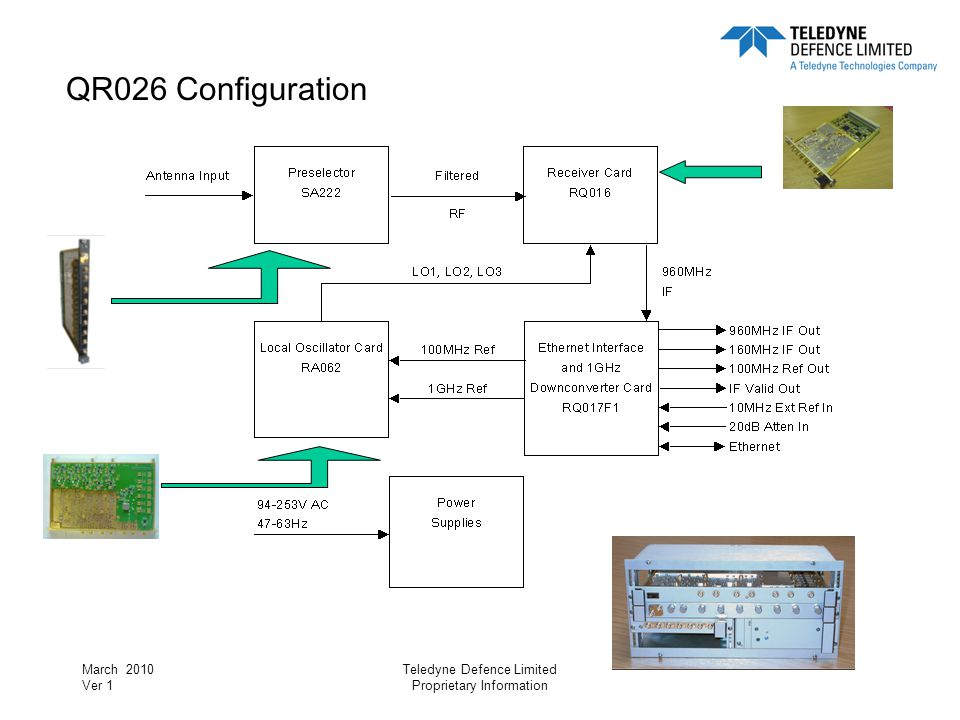 QR026 Configuration March 2010 Ver 1 Teledyne Defence Limited