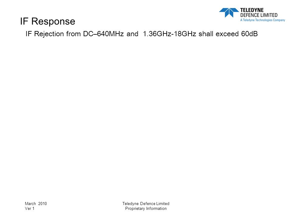 IF Response IF Rejection from DC–640MHz and 1