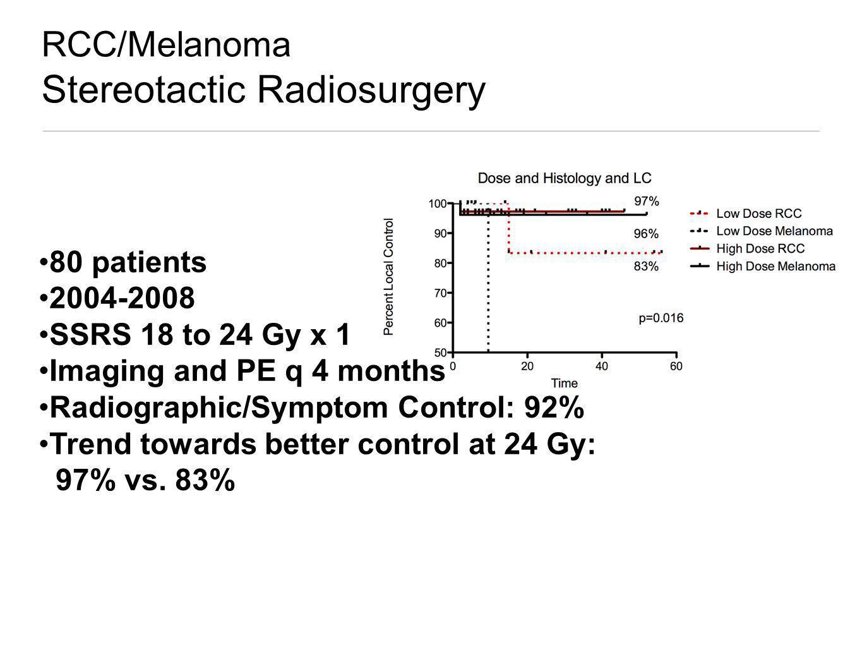 RCC/Melanoma Stereotactic Radiosurgery