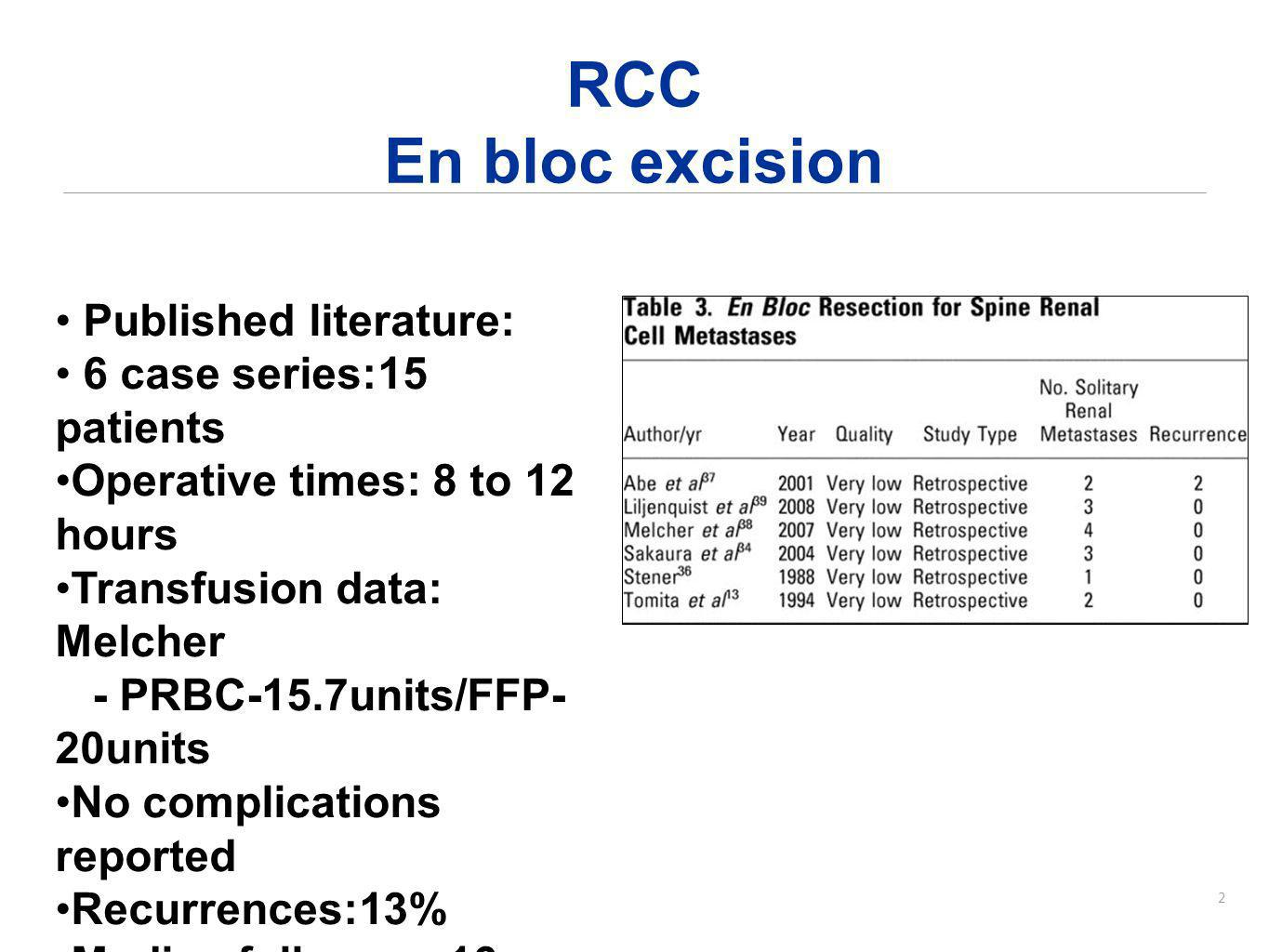 RCC En bloc excision Published literature: 6 case series:15 patients