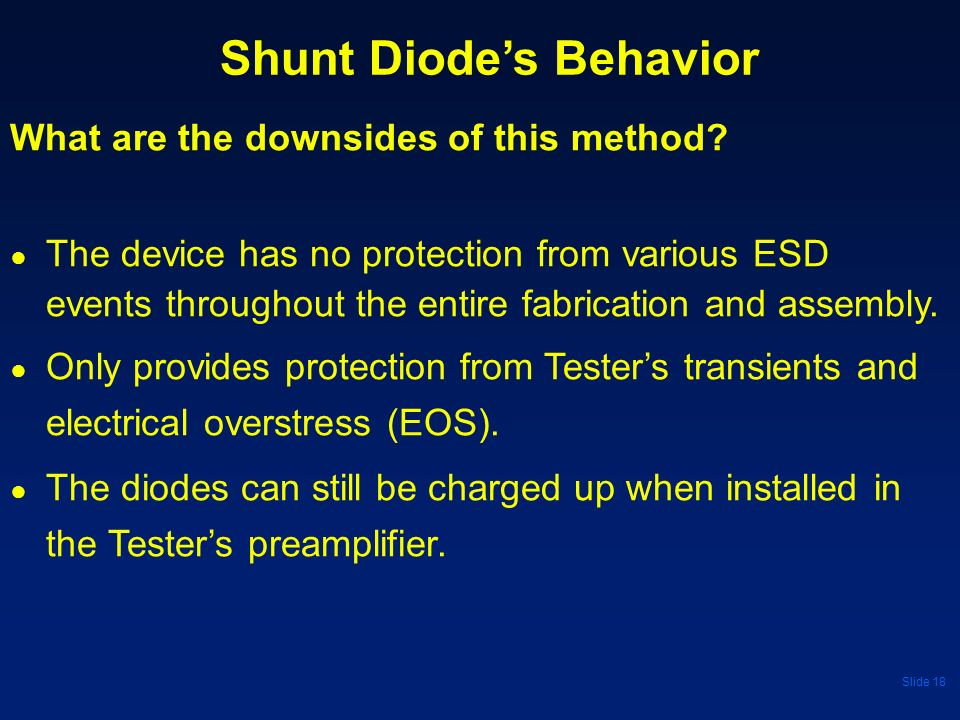Shunt Diode's Behavior
