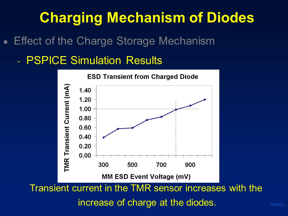 Charging Mechanism of Diodes