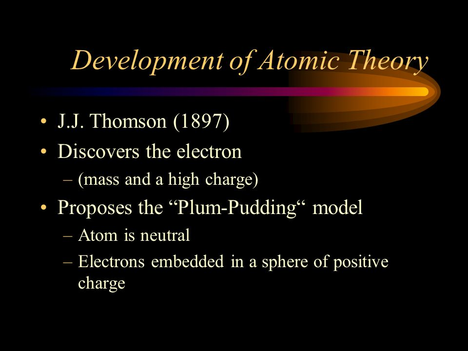 Development of Atomic Theory