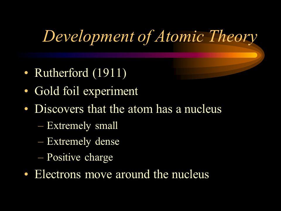 Development of Atomic Theory