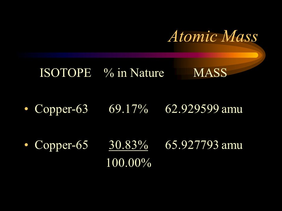 Atomic Mass ISOTOPE % in Nature MASS Copper-63 69.17% 62.929599 amu