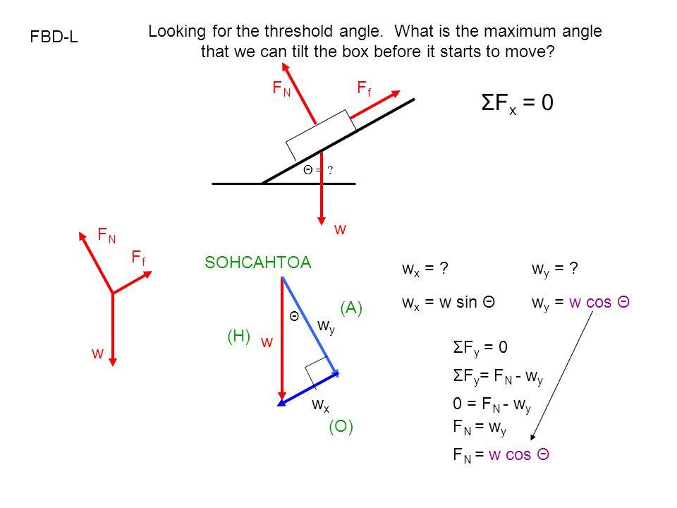 ΣFx = 0 Looking for the threshold angle. What is the maximum angle