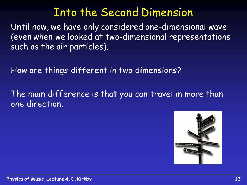 Into the Second Dimension