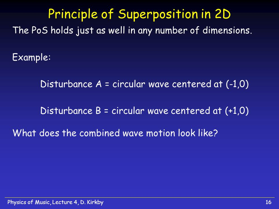 Principle of Superposition in 2D